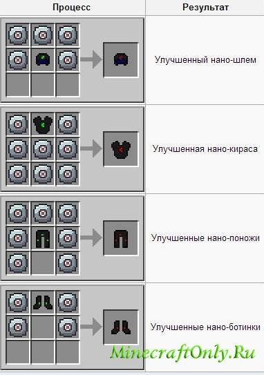 Как сделать улучшенный нано нагрудник wiki
