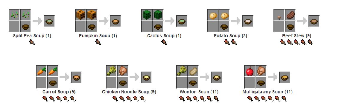 как в майнкрафте сделать суп из свеклы #1