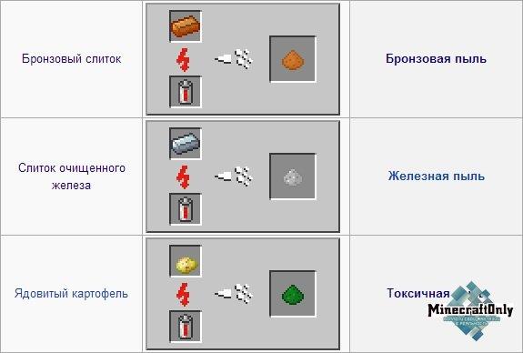 Как сделать железный слиток minecraft