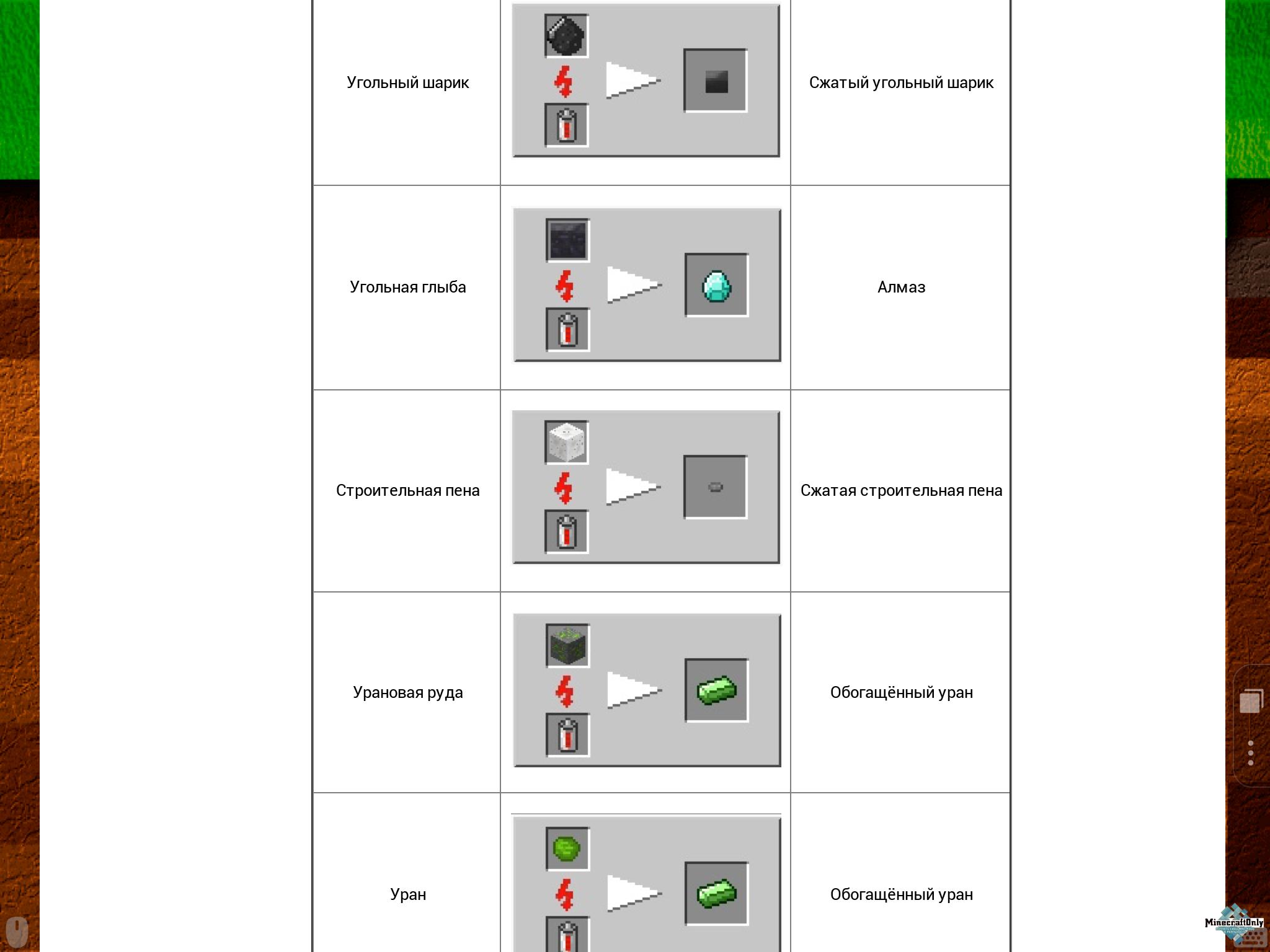 Схема как сделать светодиодную лампу своими руками