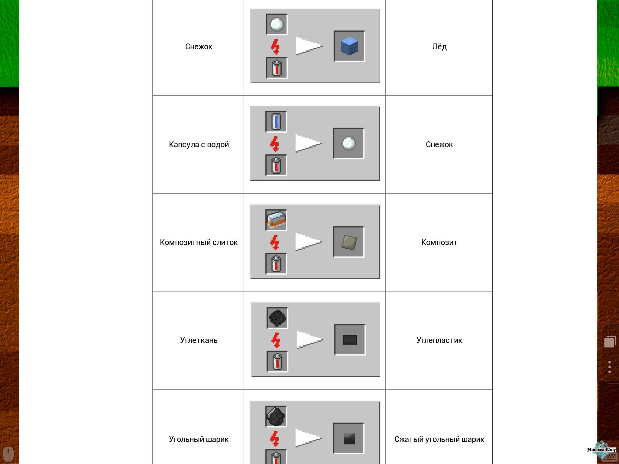 как сделать сервер в майнкрафте 1 8 3