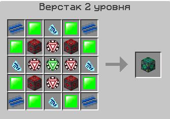 Вайпы на серверах PvE MinecraftOnly